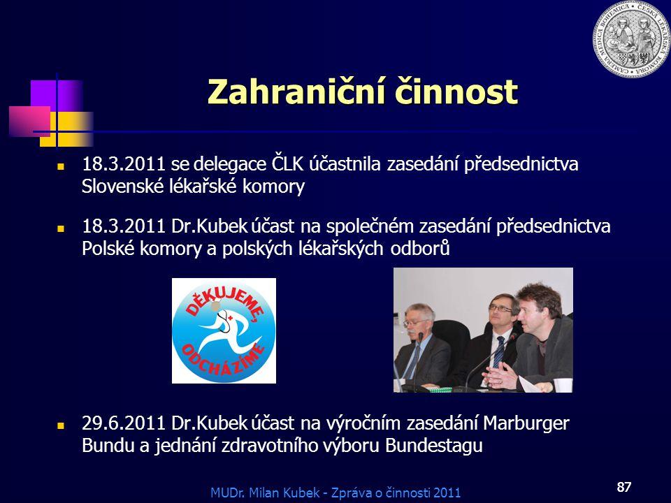 Zahraniční činnost 18.3.2011 se delegace ČLK účastnila zasedání předsednictva Slovenské lékařské komory.