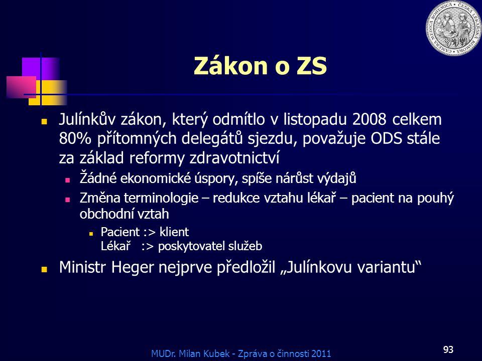 Zákon o ZS Julínkův zákon, který odmítlo v listopadu 2008 celkem 80% přítomných delegátů sjezdu, považuje ODS stále za základ reformy zdravotnictví.