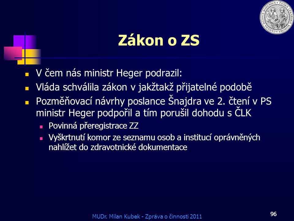 Zákon o ZS V čem nás ministr Heger podrazil: