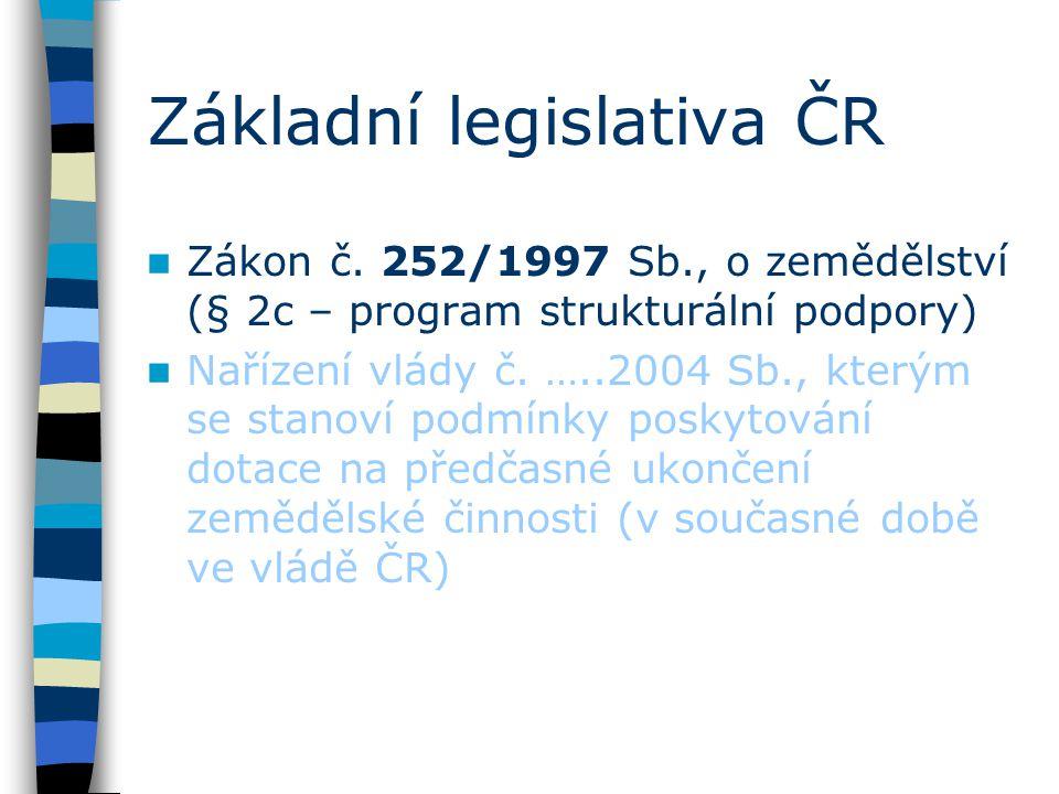 Základní legislativa ČR