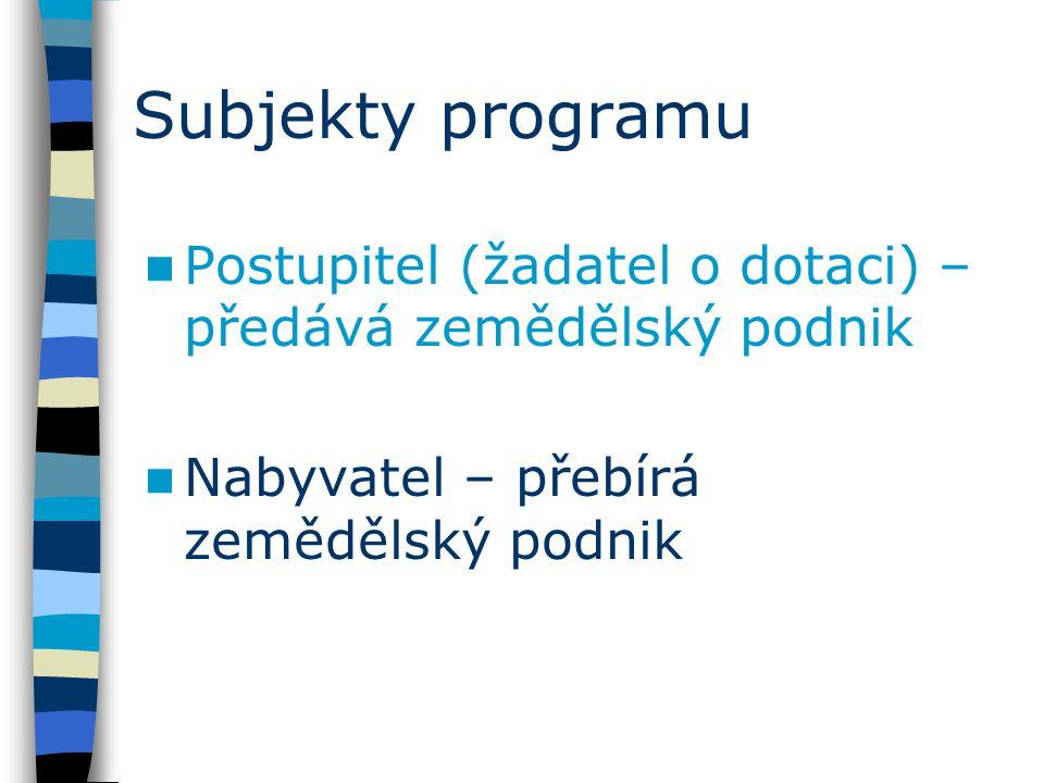 Subjekty programu Postupitel (žadatel o dotaci) – předává zemědělský podnik.