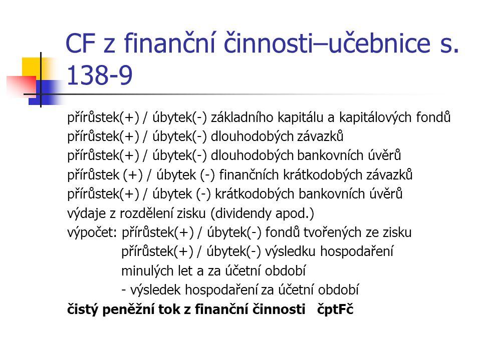 CF z finanční činnosti–učebnice s. 138-9