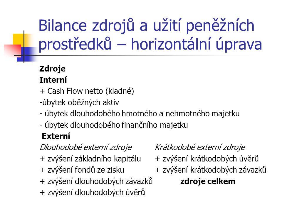 Bilance zdrojů a užití peněžních prostředků – horizontální úprava