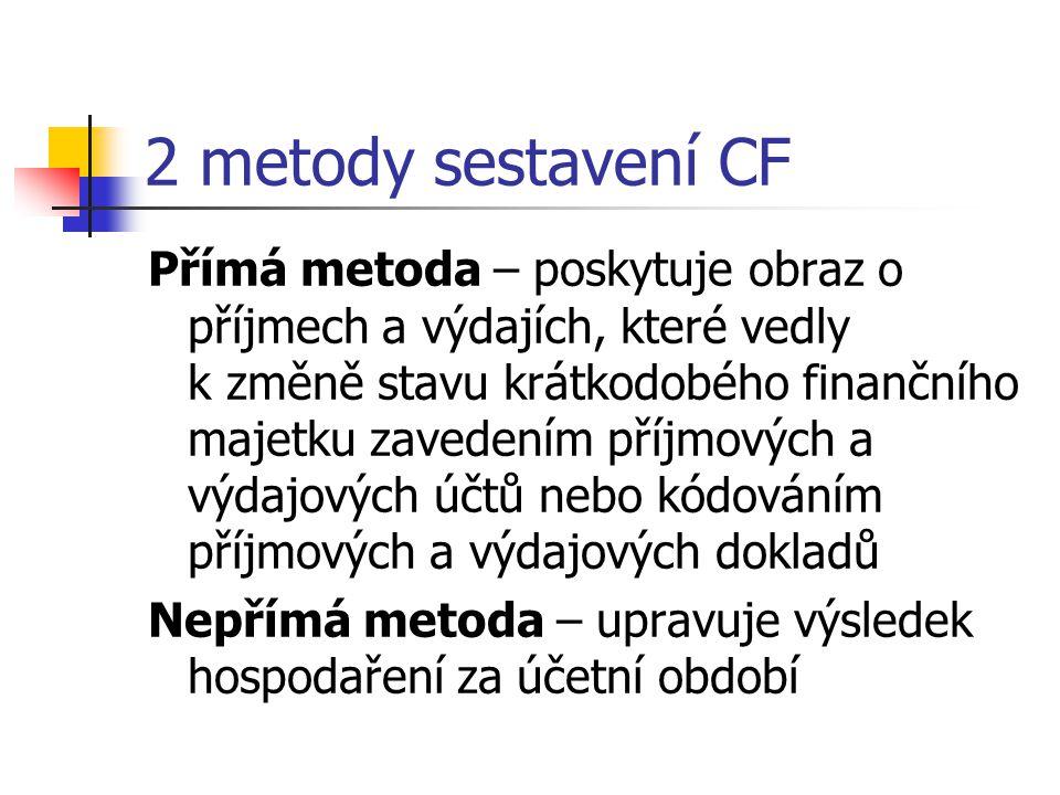 2 metody sestavení CF