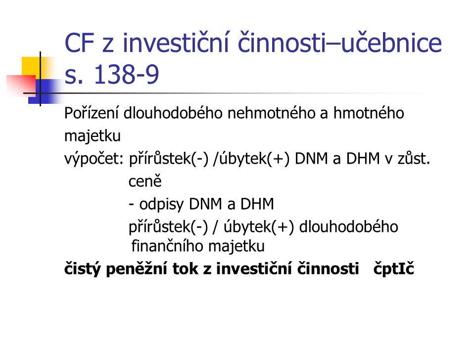 CF z investiční činnosti–učebnice s. 138-9
