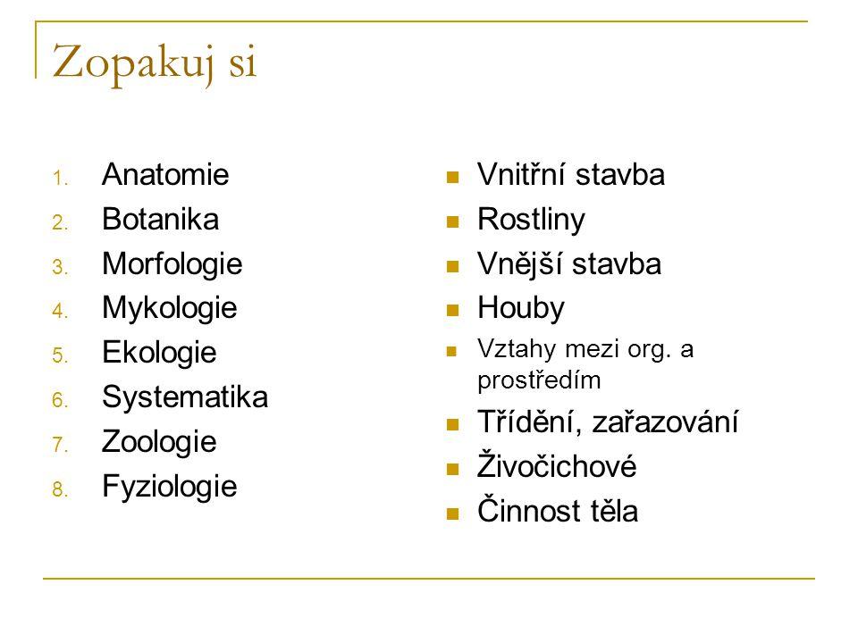Zopakuj si Anatomie Botanika Morfologie Mykologie Ekologie Systematika