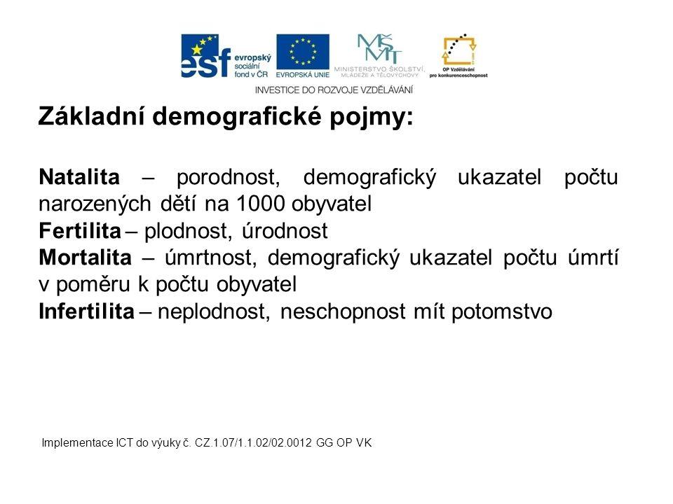 Základní demografické pojmy:
