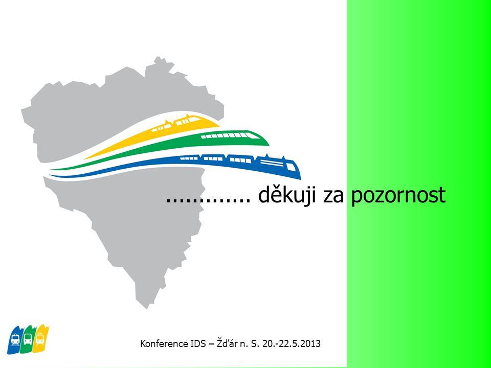 Konference IDS – Žďár n. S. 20.-22.5.2013