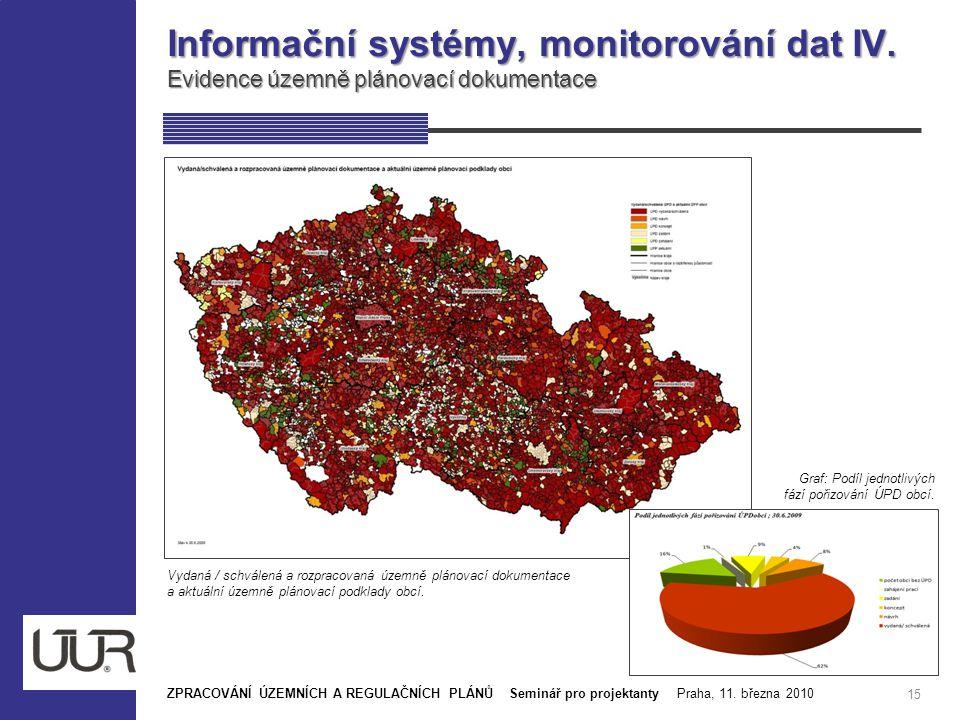 Informační systémy, monitorování dat IV