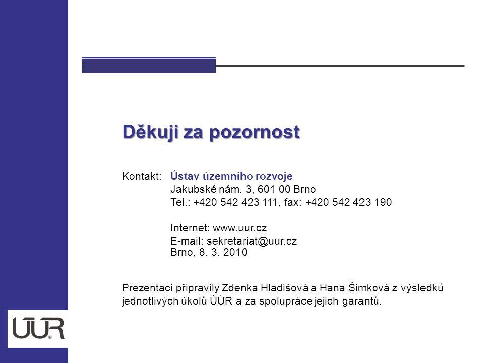 Děkuji za pozornost Kontakt: Ústav územního rozvoje Jakubské nám. 3, 601 00 Brno Tel.: +420 542 423 111, fax: +420 542 423 190