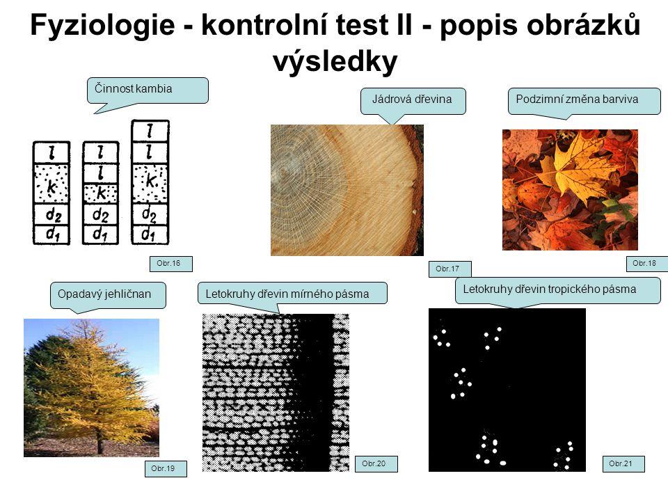 Fyziologie - kontrolní test II - popis obrázků výsledky