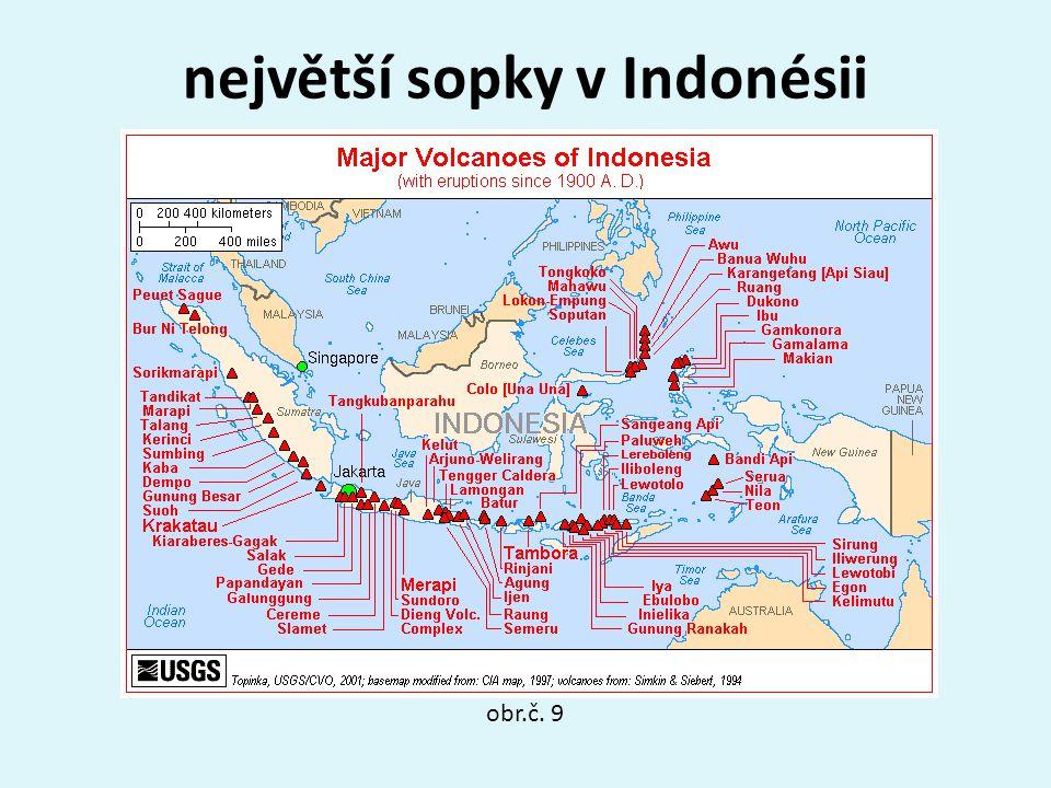 největší sopky v Indonésii