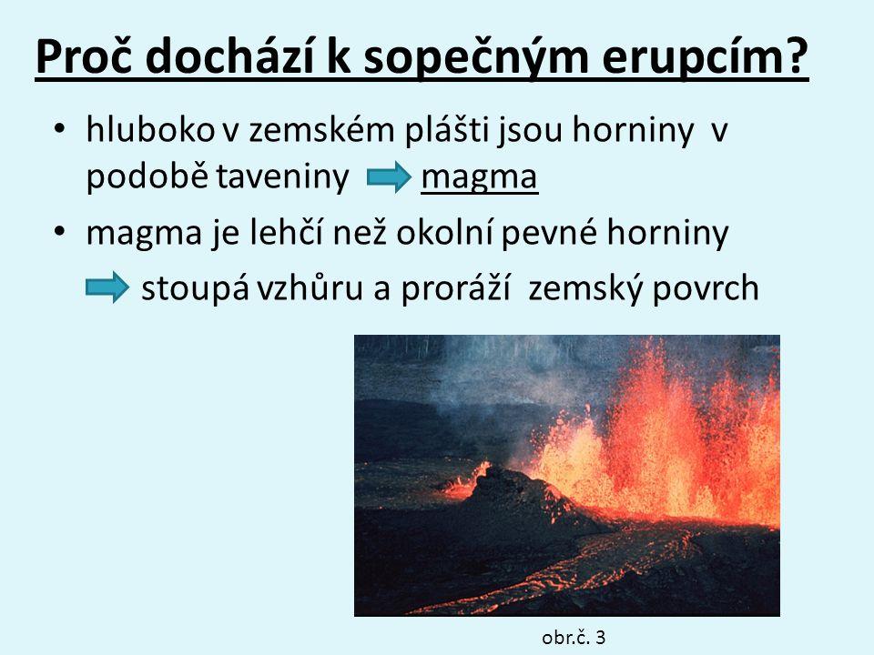 Proč dochází k sopečným erupcím