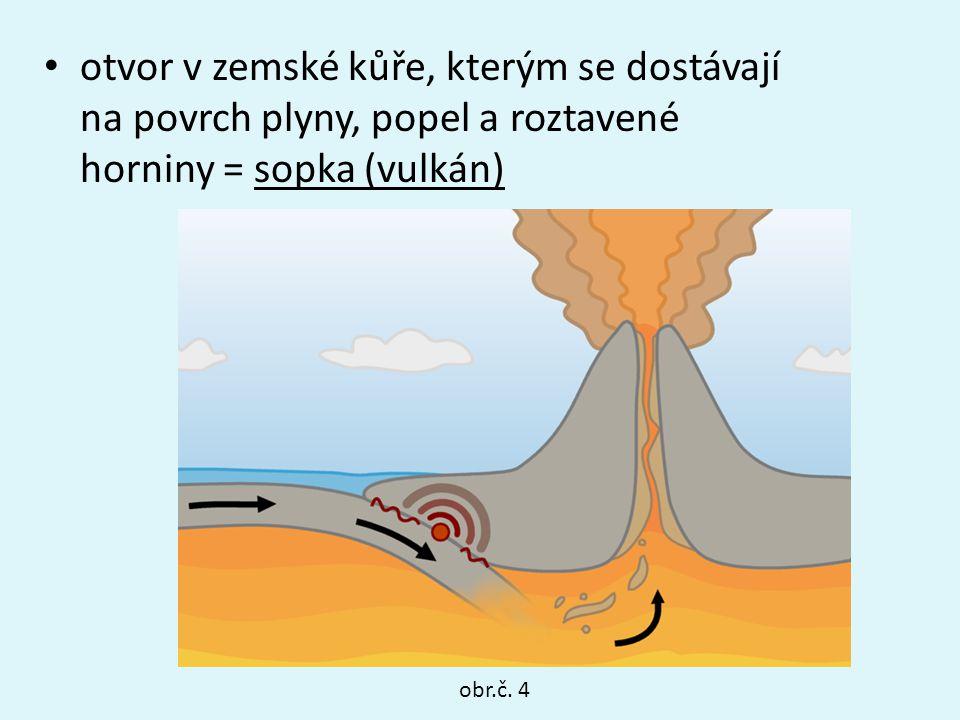 otvor v zemské kůře, kterým se dostávají na povrch plyny, popel a roztavené horniny = sopka (vulkán)
