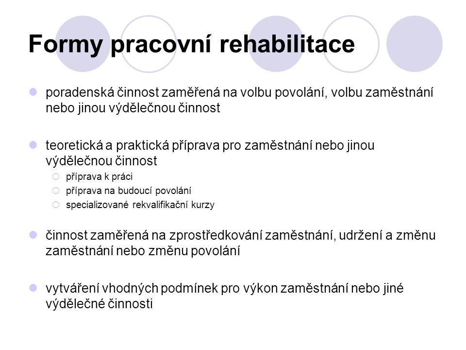 Formy pracovní rehabilitace