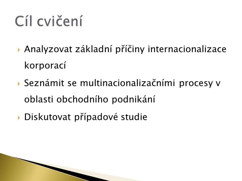 Cíl cvičení Analyzovat základní příčiny internacionalizace korporací