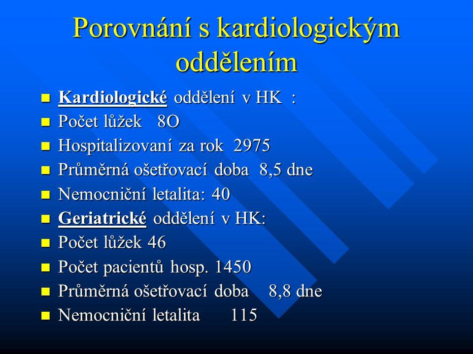 Porovnání s kardiologickým oddělením