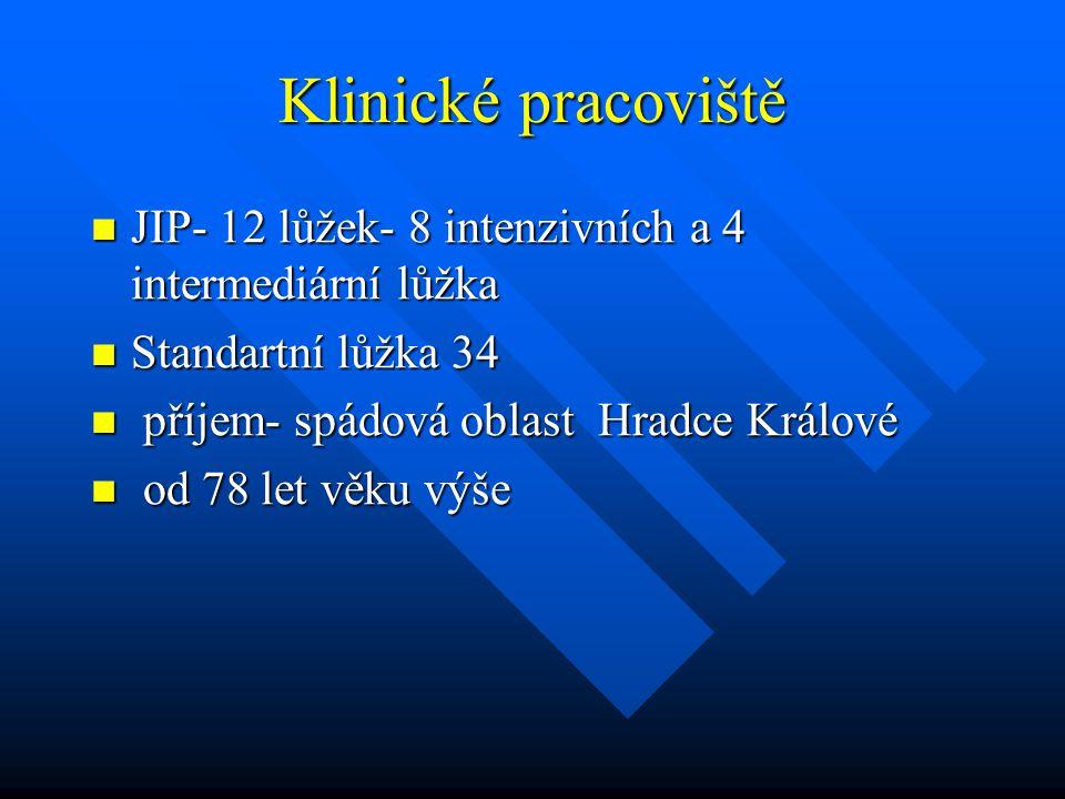 Klinické pracoviště JIP- 12 lůžek- 8 intenzivních a 4 intermediární lůžka. Standartní lůžka 34. příjem- spádová oblast Hradce Králové.