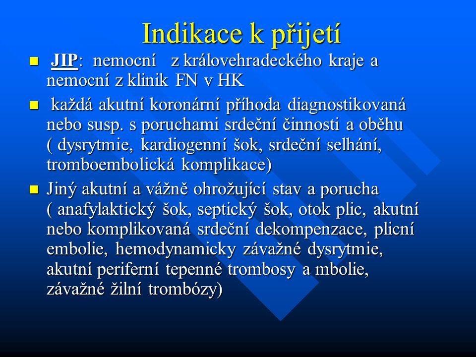 Indikace k přijetí JIP: nemocní z královehradeckého kraje a nemocní z klinik FN v HK.