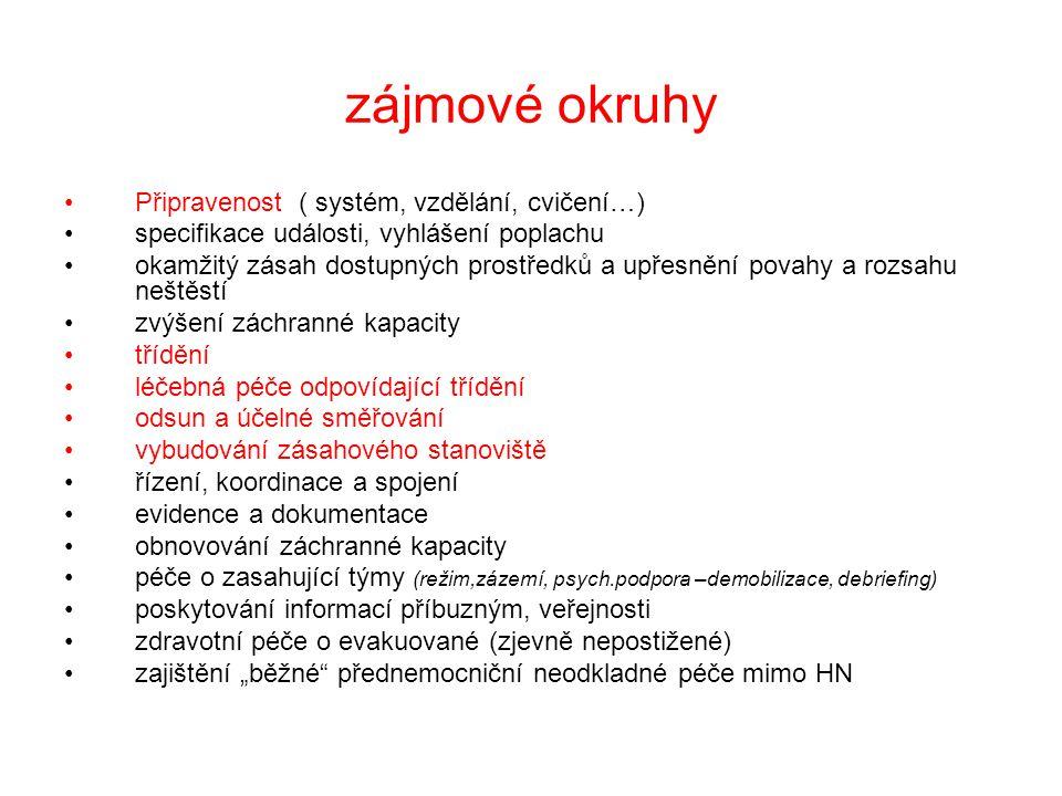zájmové okruhy Připravenost ( systém, vzdělání, cvičení…)