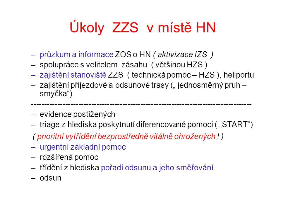 Úkoly ZZS v místě HN průzkum a informace ZOS o HN ( aktivizace IZS ) spolupráce s velitelem zásahu ( většinou HZS )