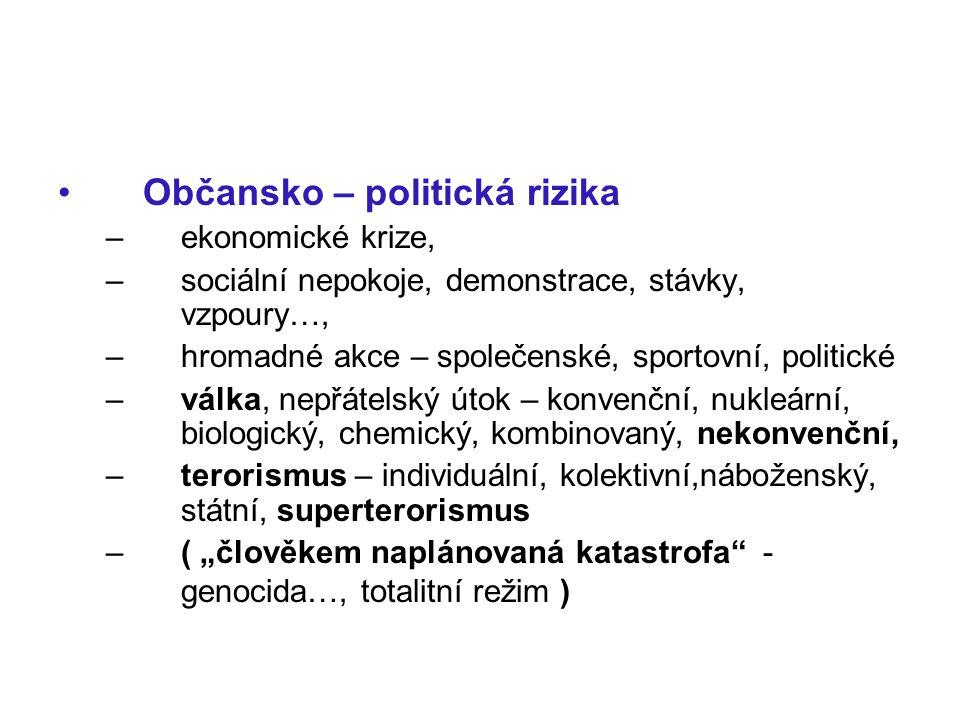 Občansko – politická rizika