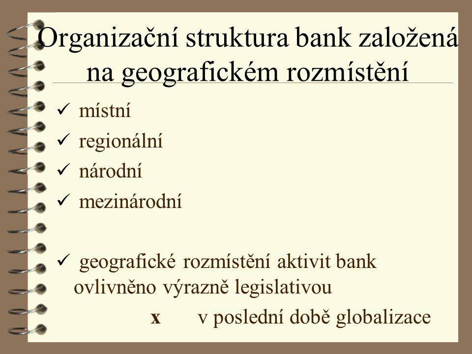 Organizační struktura bank založená na geografickém rozmístění