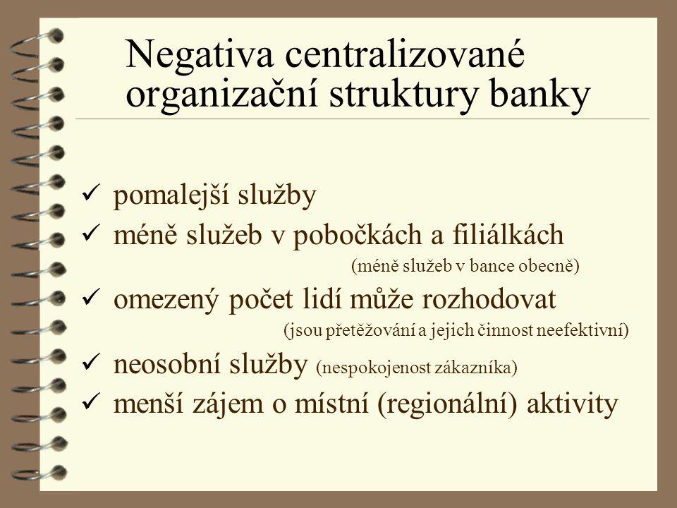 Negativa centralizované organizační struktury banky