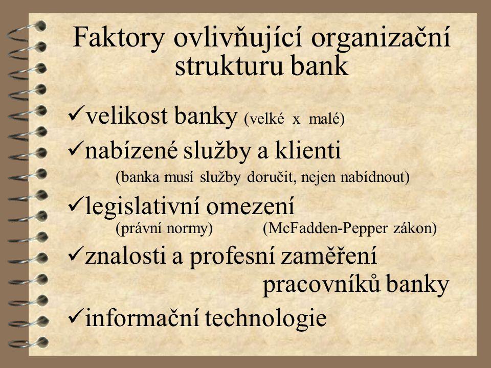 Faktory ovlivňující organizační strukturu bank