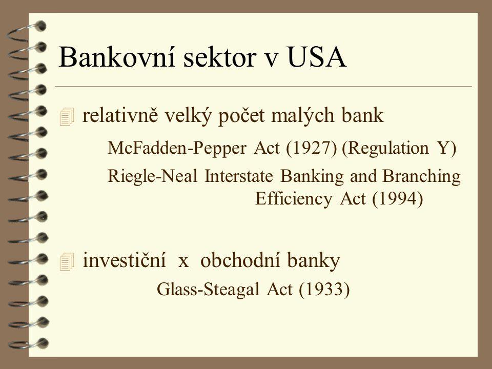 Bankovní sektor v USA relativně velký počet malých bank