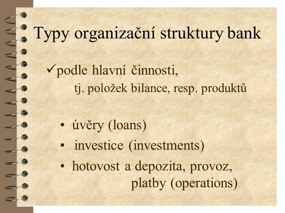 Typy organizační struktury bank