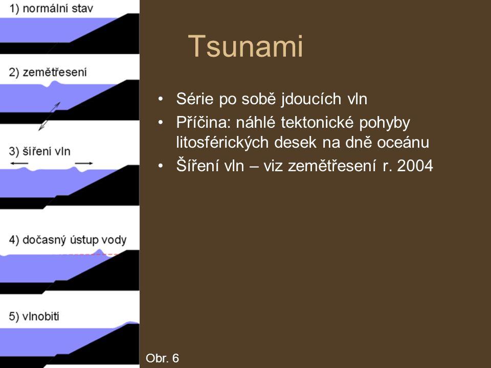Tsunami Série po sobě jdoucích vln