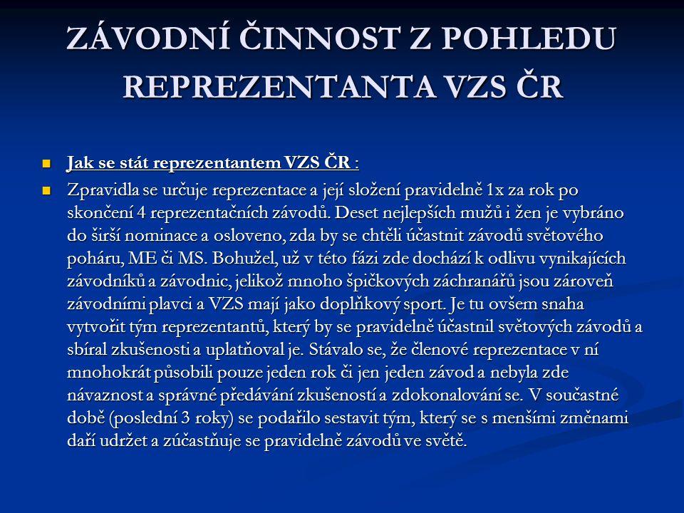 ZÁVODNÍ ČINNOST Z POHLEDU REPREZENTANTA VZS ČR