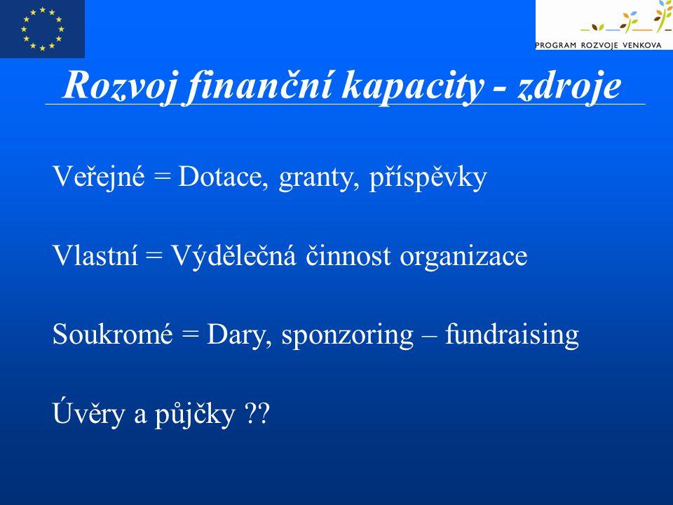 Rozvoj finanční kapacity - zdroje