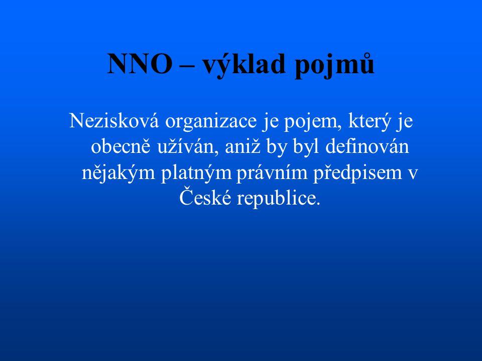 NNO – výklad pojmů Nezisková organizace je pojem, který je obecně užíván, aniž by byl definován nějakým platným právním předpisem v České republice.