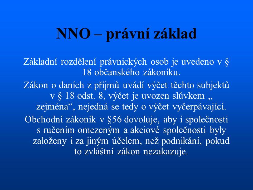 NNO – právní základ Základní rozdělení právnických osob je uvedeno v § 18 občanského zákoníku.