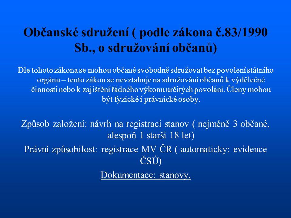 Občanské sdružení ( podle zákona č.83/1990 Sb., o sdružování občanů)