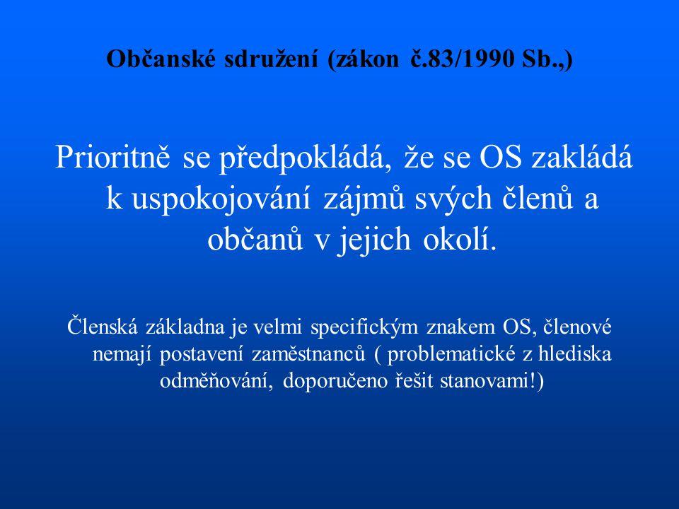 Občanské sdružení (zákon č.83/1990 Sb.,)