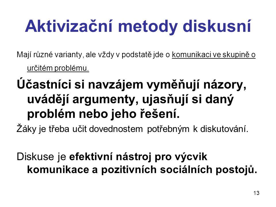 Aktivizační metody diskusní