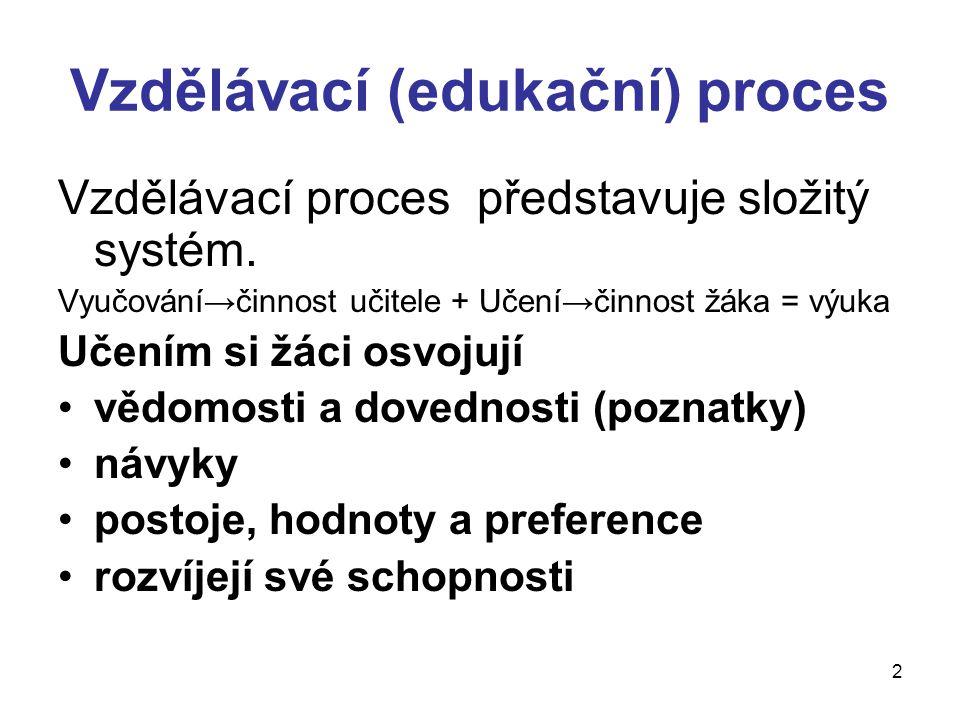 Vzdělávací (edukační) proces