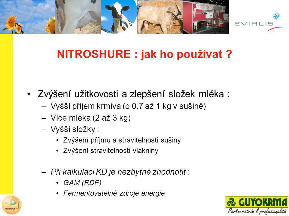 NITROSHURE : jak ho používat
