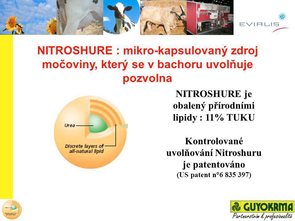 NITROSHURE : mikro-kapsulovaný zdroj močoviny, který se v bachoru uvolňuje pozvolna