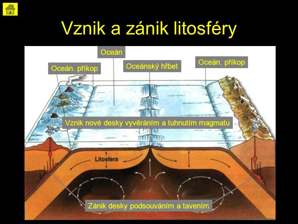 Vznik a zánik litosféry