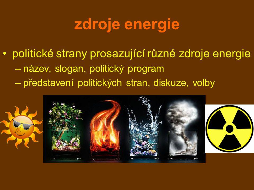 zdroje energie politické strany prosazující různé zdroje energie