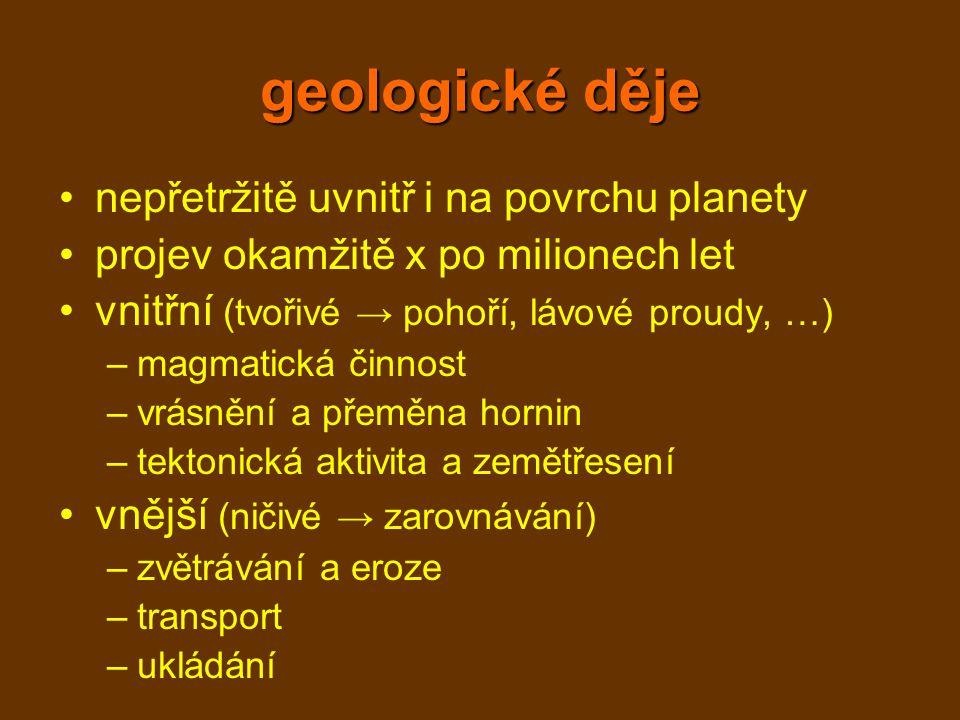 geologické děje nepřetržitě uvnitř i na povrchu planety