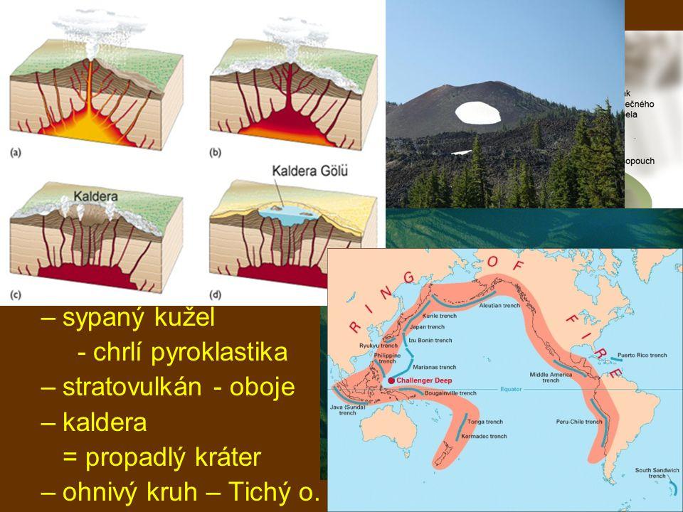 sopečná činnost sopka = místo výstupu magmatu na povrch magmatický krb