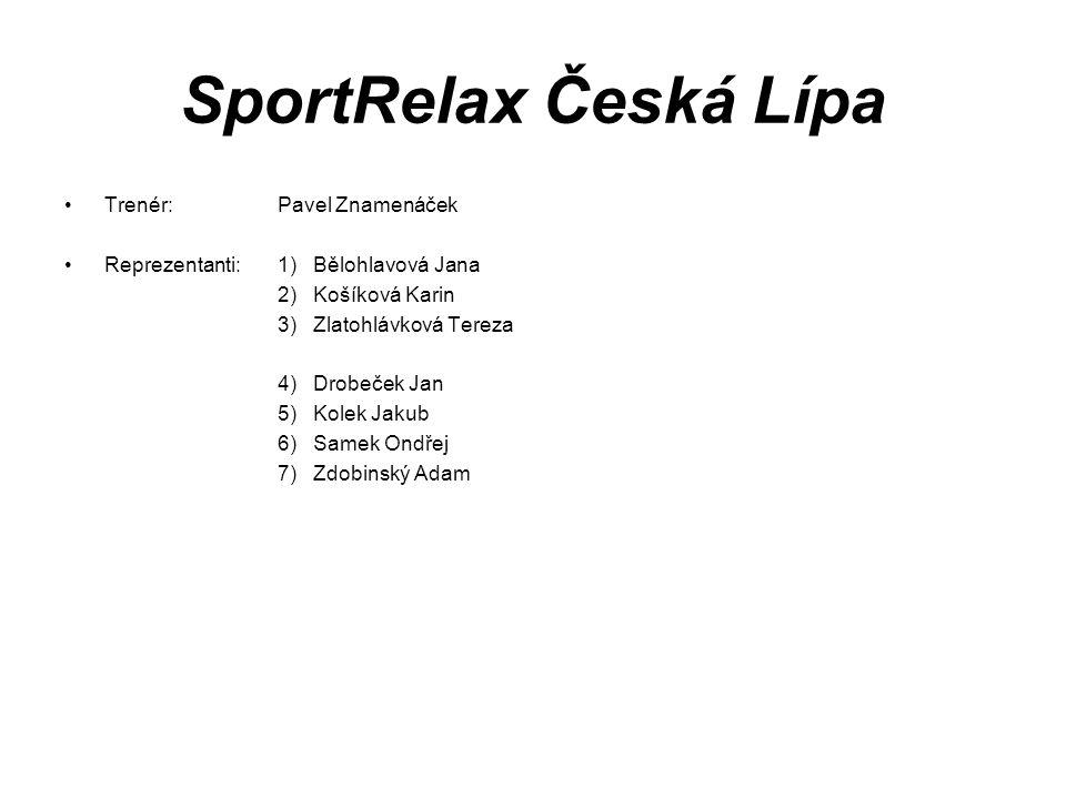 SportRelax Česká Lípa Trenér: Pavel Znamenáček