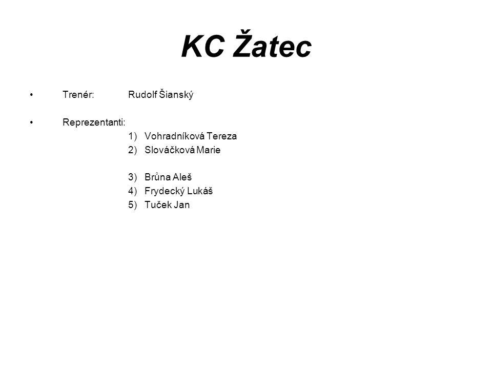KC Žatec Trenér: Rudolf Šianský Reprezentanti: 1) Vohradníková Tereza