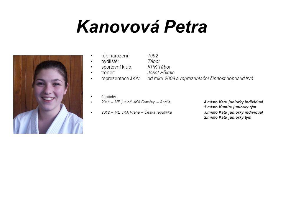 Kanovová Petra rok narození: 1992 bydliště: Tábor
