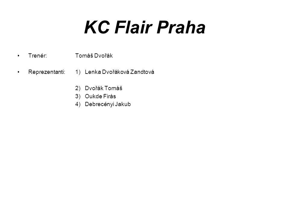 KC Flair Praha Trenér: Tomáš Dvořák